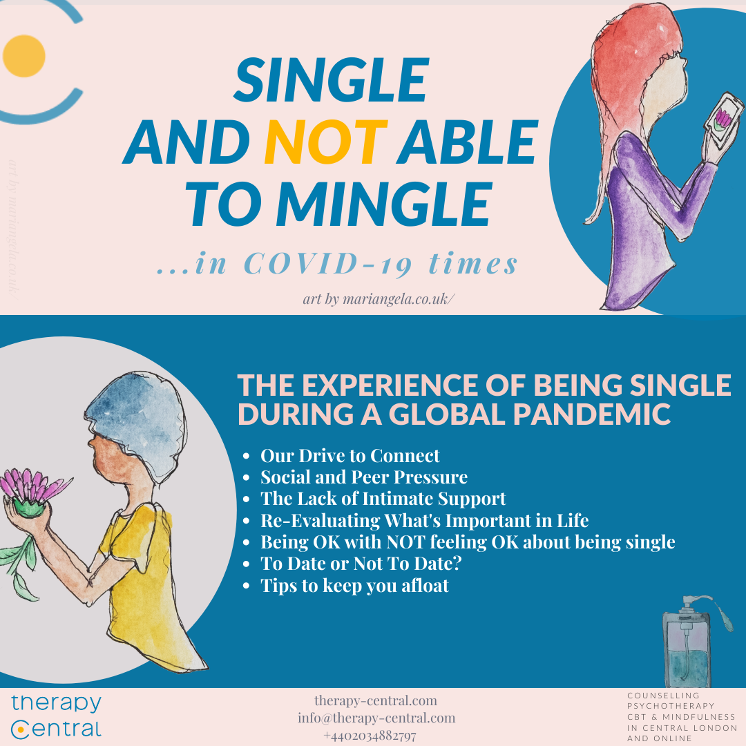 Being Single during a Global Pandemic