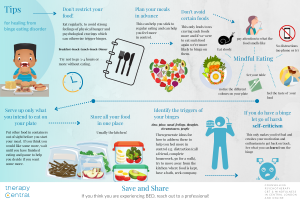Dealing with Binge Eating Disorder Infographic