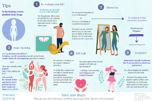 How to Increase Body Positivity Infographic