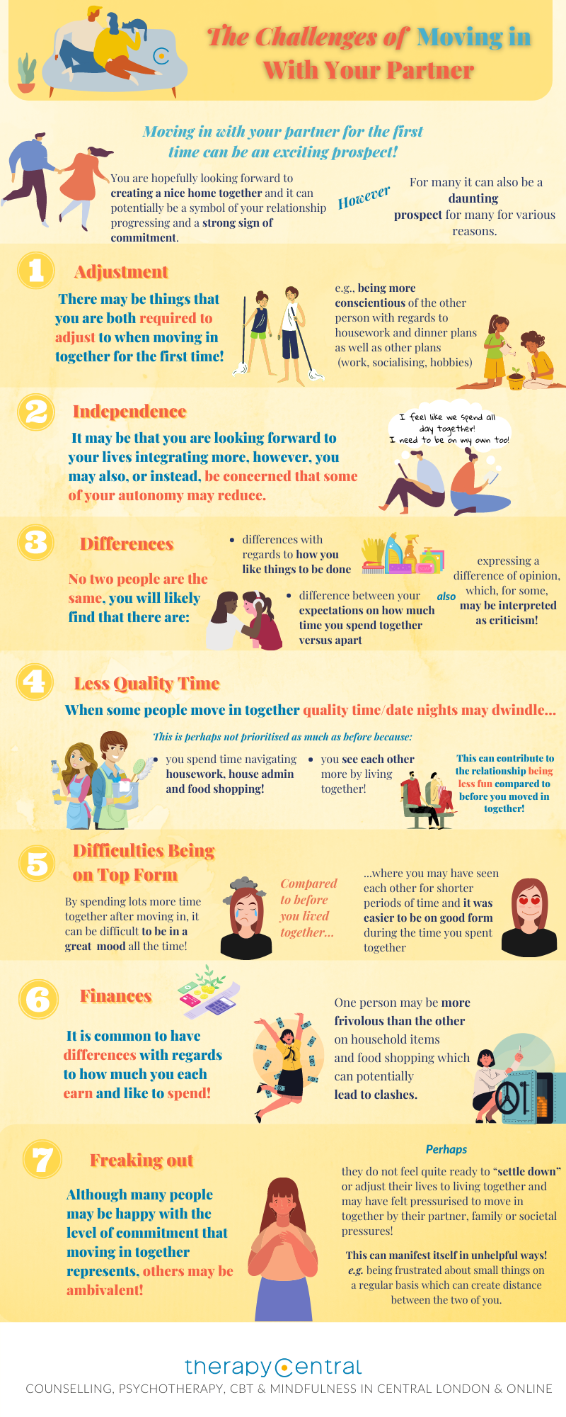 Challenges of Moving in Together Infographic