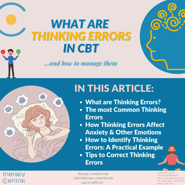 Thinking Errors CBT Feature Image