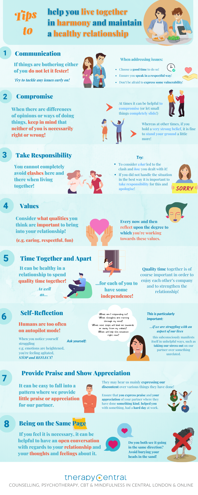Tips to Live together in Harmony Infographic