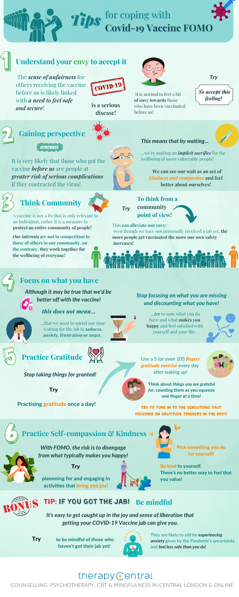 Infographics with Tips to Cope with COVID-19 Vaccine FOMO