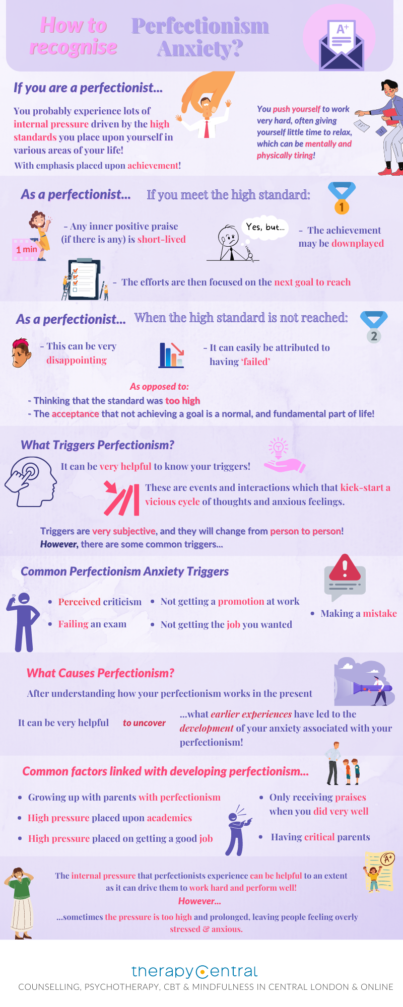 Perfectionism Anxiety Infographic