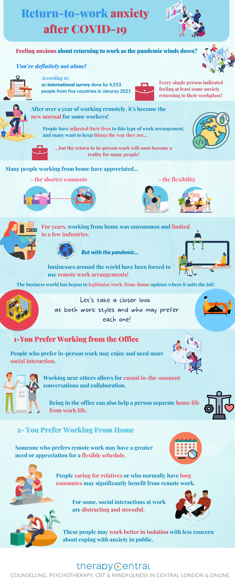 Infographic - Return to Work Anxiety
