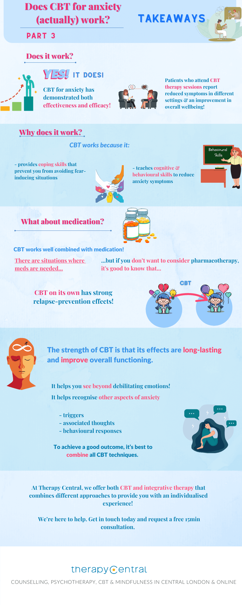 Does CBT anxiety Work - Infographic - 3