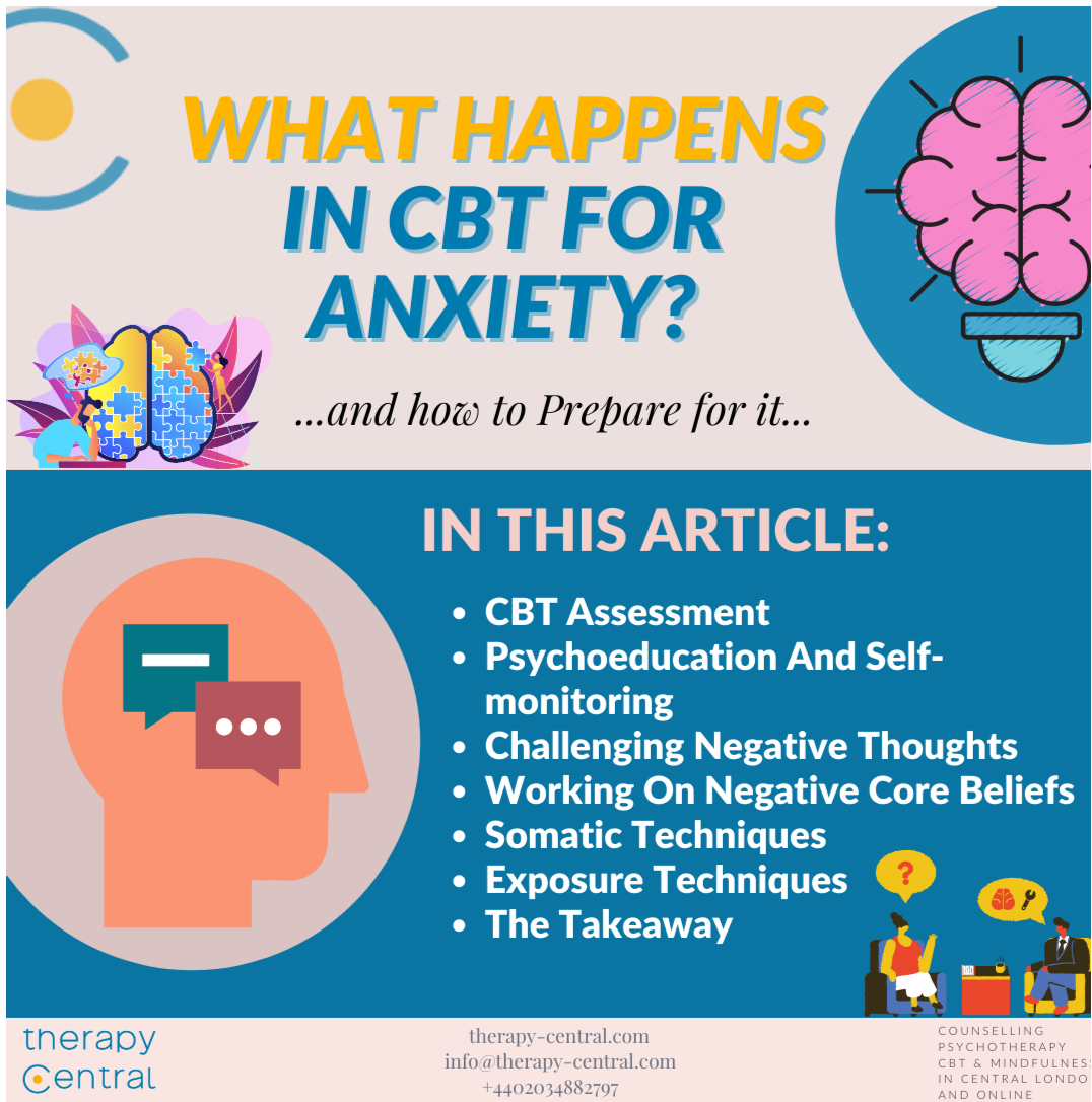 What Happens In CBT For Anxiety?