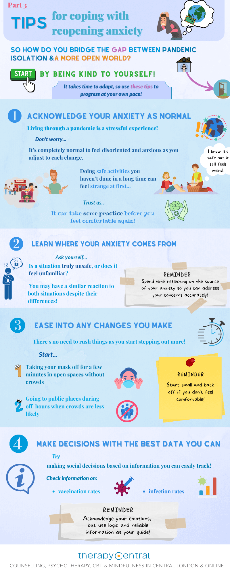 Infographic - How to Deal with Reopening Anxiety and Shake off Lockdown Habits - 2