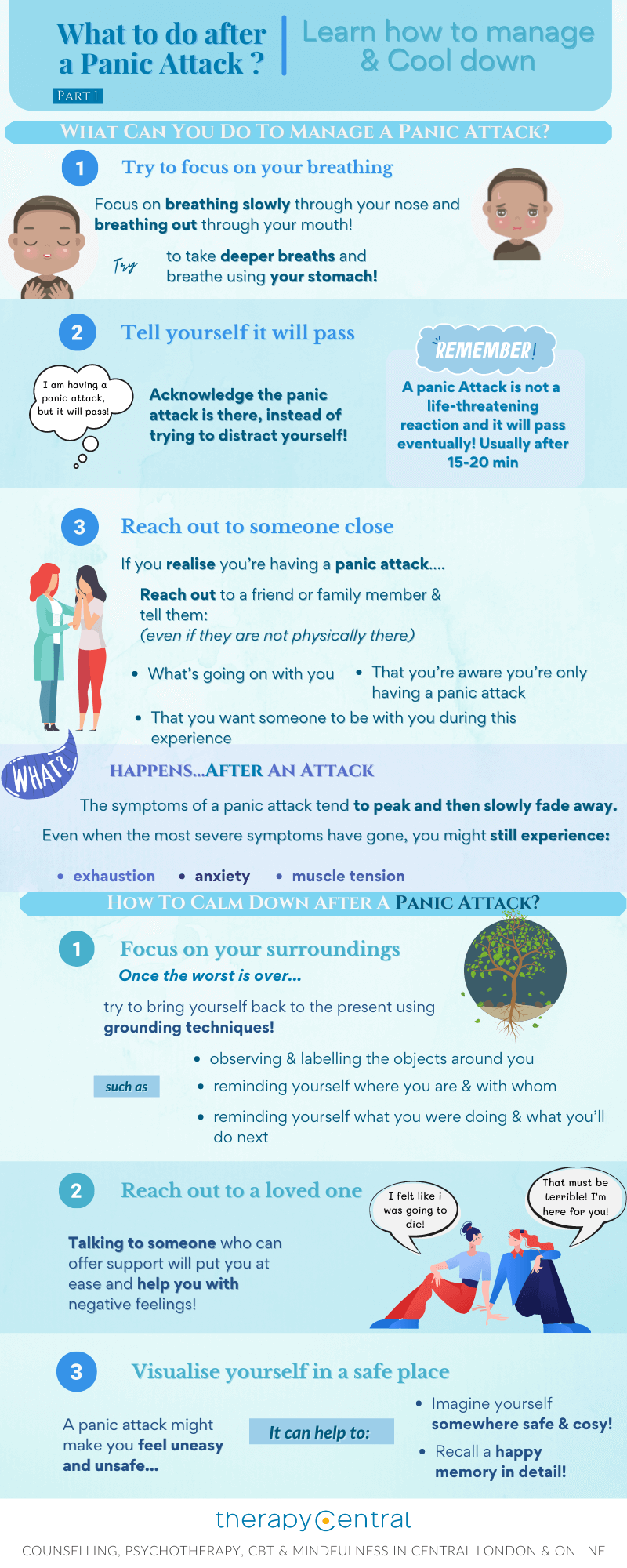 infographic - What To Do After Panic Attack